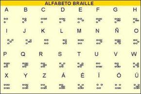 El Sistema Braile